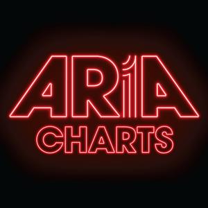 ARIA Charts - ARIA logo