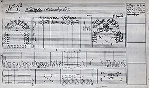 Sergeyev Collection - A Page of the Stepanov choreographic notation from the Sergeyev Collection for the Petipa/Minkus La Bayadère, circa 1900