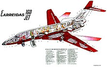 A detailed, cross-section design of an aircraft, the Carreidas 160, is shown