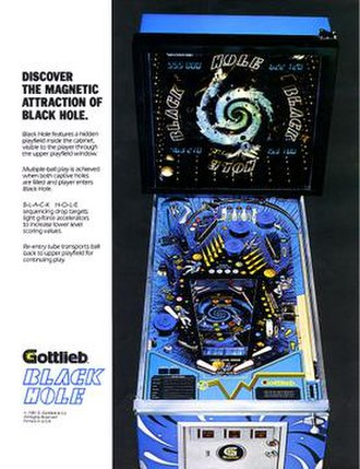 Black Hole (pinball) - Image: Black Hole (pinball)
