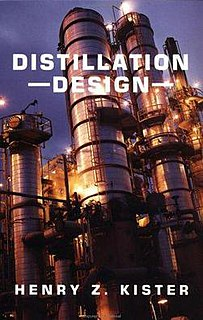 <i>Distillation Design</i> Handbook for design of industrial distillation columns