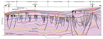 Exmouth Plateau - Seismic cross section northwest to southeast of the Barrow and Exmouth sub-basins