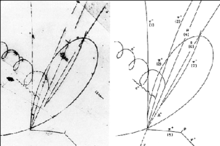 "Photo of bubble chamber tracks next to diagram of same tracks. A neutrino (unseen in photo) enters from below and collides with a proton, producing a negatively charged muon, three positively charged pions, and one negatively charged pion, as well as a neutral lambda baryon (unseen in photograph). The lambda baryon then decays into a proton and a negative pion, producing a ""V"" pattern."