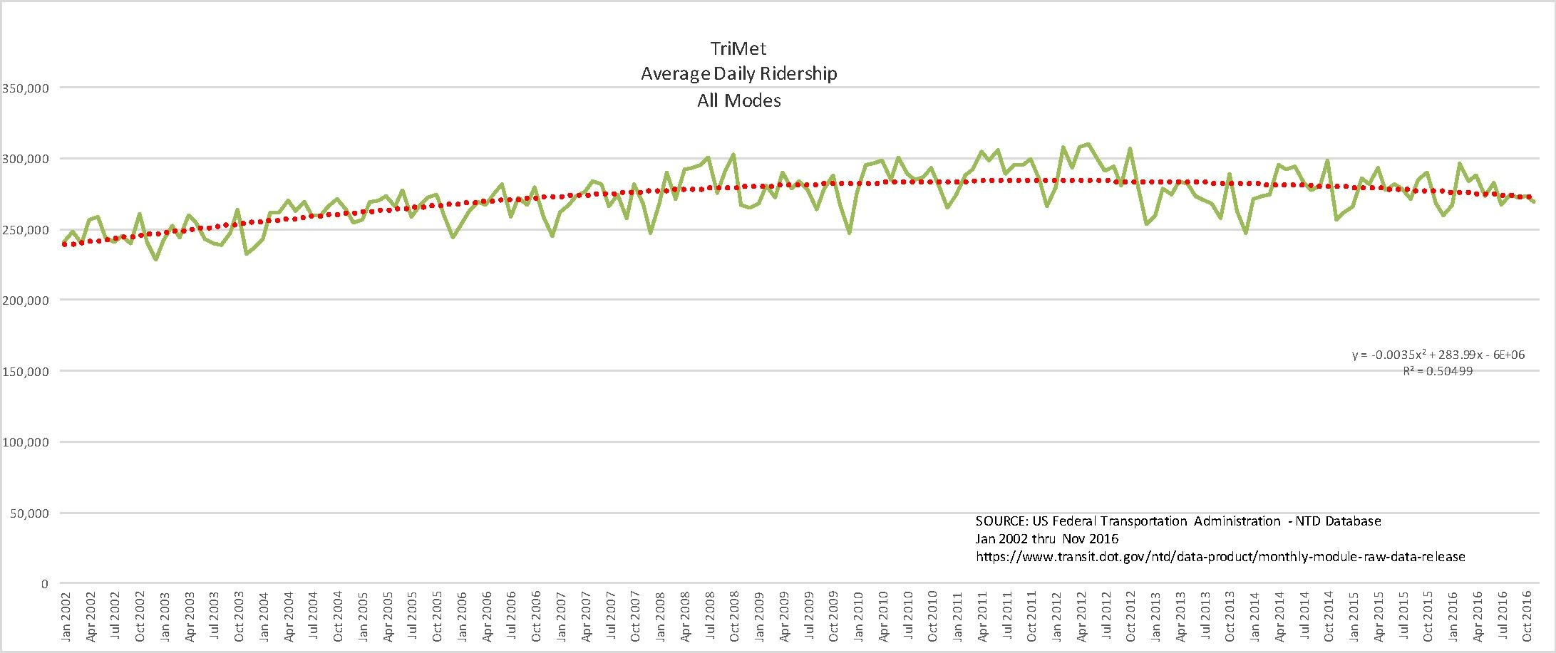 average pdf file size per page