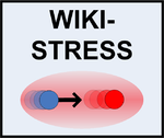 Wikiproject Adminreform - Wikistress.png