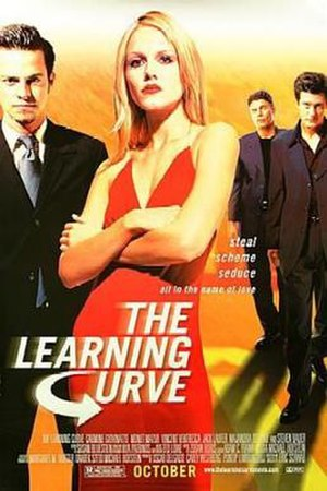 The Learning Curve - Theatrical release poster