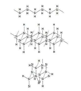 Polysilicon hydride -  Top: chain structure, middle: sheet structure, bottom: three-dimensional irregular structure.