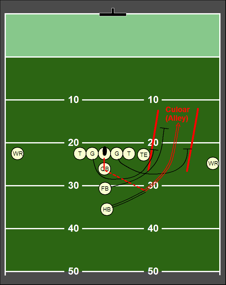 RB-toss-sweep