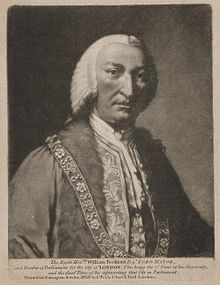William Beckford 2.jpg