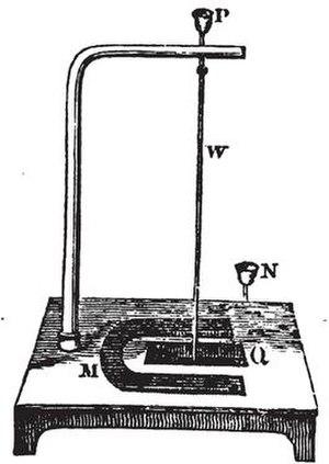 James Marsh (chemist) - Image: Marsh interrupter
