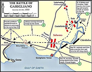 Battle of Garigliano (1503) - Map of the battle