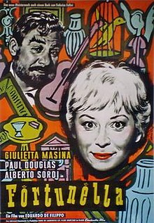 Fortunella(film).jpg