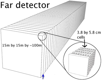 NOνA - Schematic of the NOνA far detector