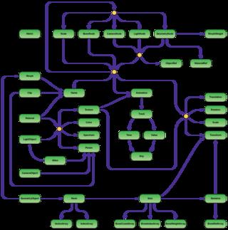 Open Game Engine Exchange file format