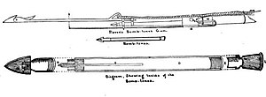 Ghen v. Rich - Image: Bomb Lance Harpoon for whales