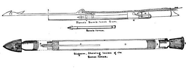 Bomb Lance Harpoon for whales