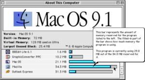 "Mac OS memory management - ""About This Computer"" Mac OS 9.1 window showing the memory consumption of each open application and the system software itself."