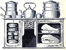 drawing of old cooking range with two ovens
