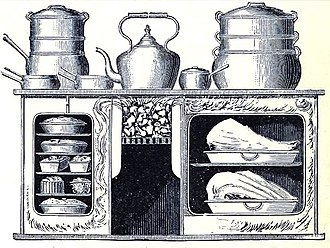English Bread and Yeast Cookery - Edwardian cooking range: one of the illustrations in English Bread and Yeast Cookery