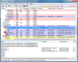Process Explorer Screenshot
