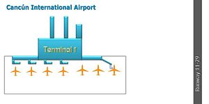 Cancún International Airport - Terminal 1 Layout.