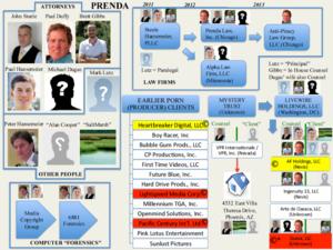 Prenda Law Wikipedia
