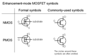 Enhancement-mode MOSFET symbols