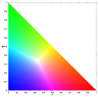 Image result for rgb normalized color coordinates