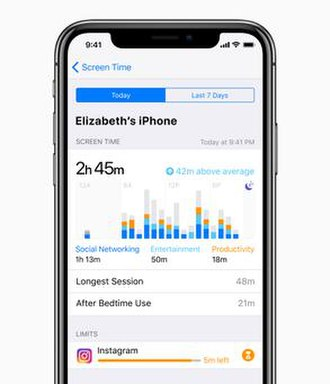 IOS 12 - The Screen Time usage information screen in iOS 12 on iPhone X