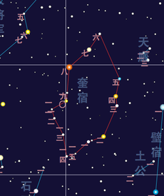 Legs (Chinese constellation) - Wikipedia, the free encyclopedia