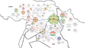 Kurdistan Communities Union - Diagram of Kurdish organisations and their relations