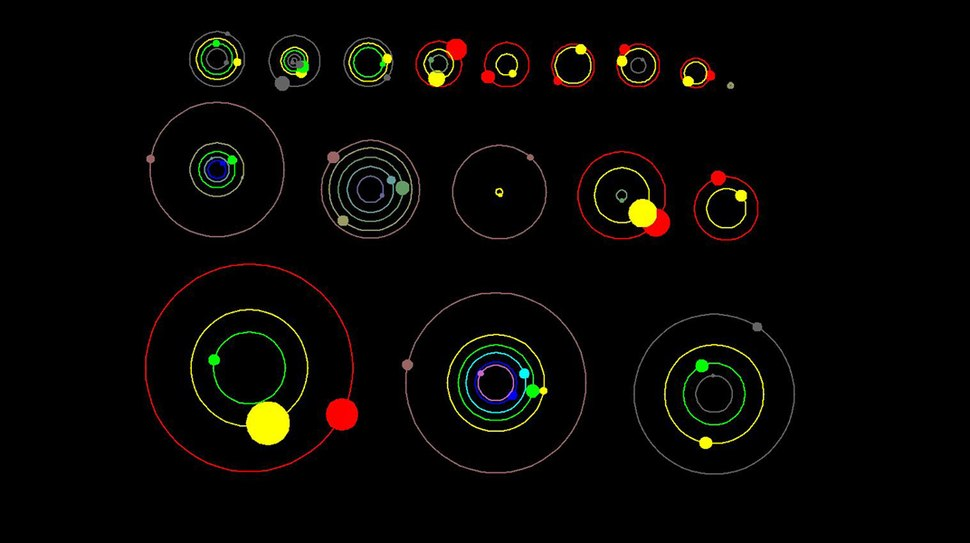 Orbits of some Kepler Planetary Systems