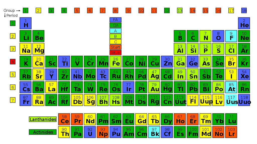 File periodic table by quality svg wikipedia for 102 periodic table