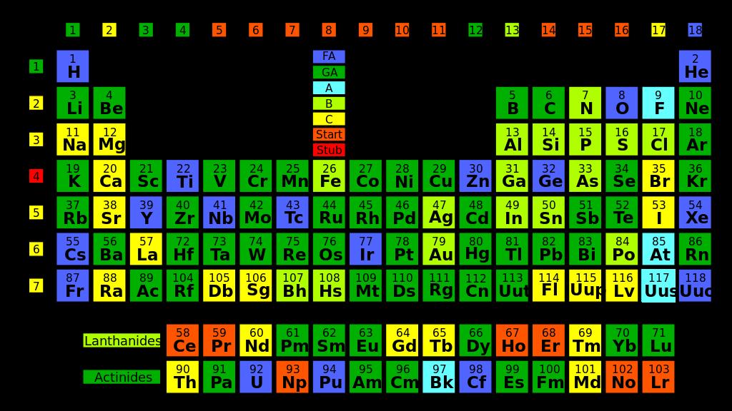 Image Result For Color Name List