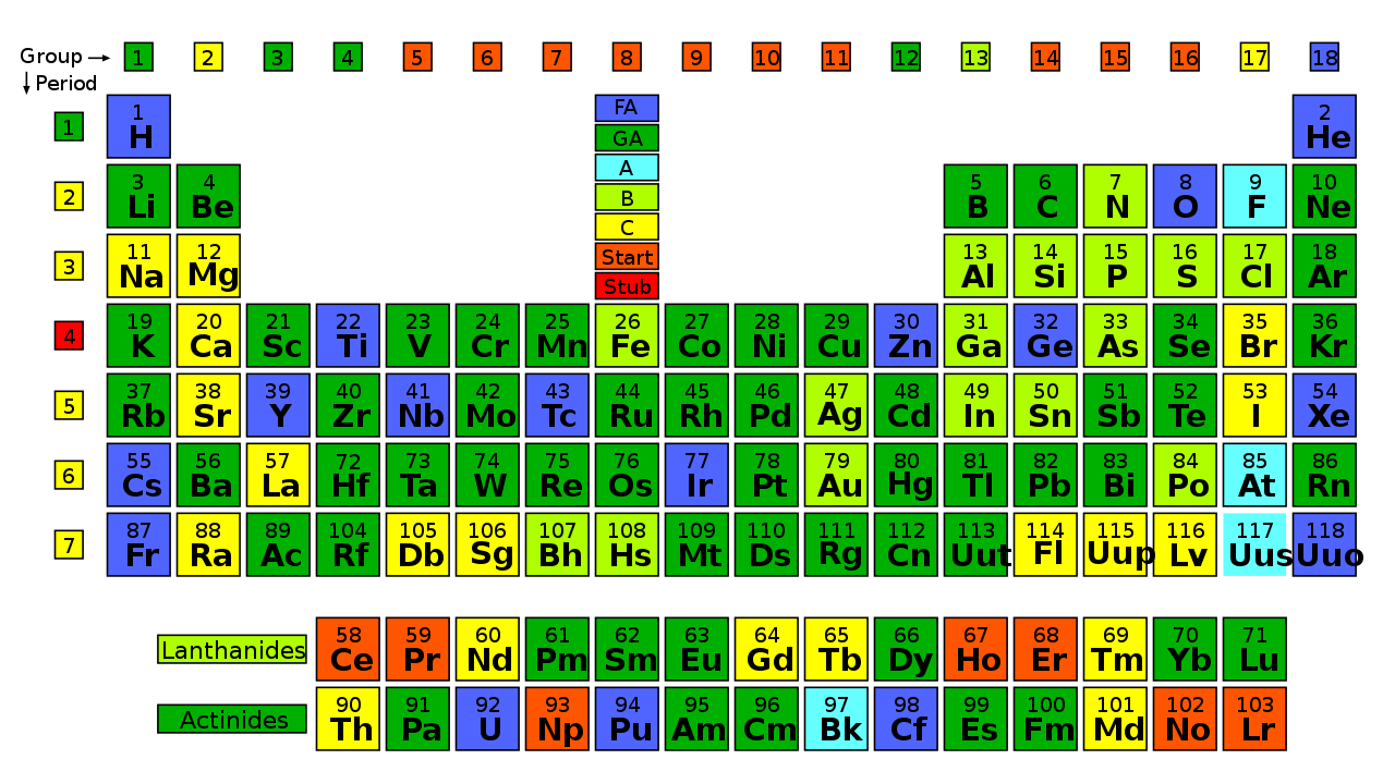 Fileperiodic table by qualityg wikipedia fileperiodic table by qualityg gamestrikefo Gallery