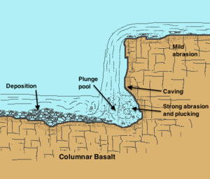 an illustration of a plunge pool