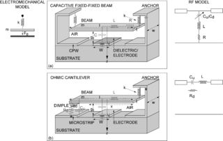 Radio-frequency microelectromechanical system