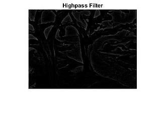 Homomorphic filtering - Figure 4: Applying high-pass filter to original image (figure 1)