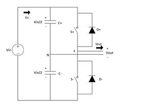 Power electronics - FIGURE 9: Single-Phase Half-Bridge Voltage Source Inverter