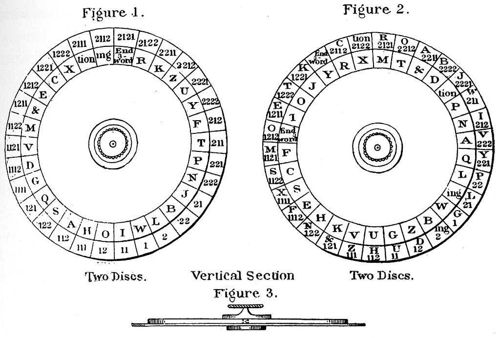 picture relating to Cipher Wheel Printable named Document:Civil War cipher disk.jpg - Wikipedia