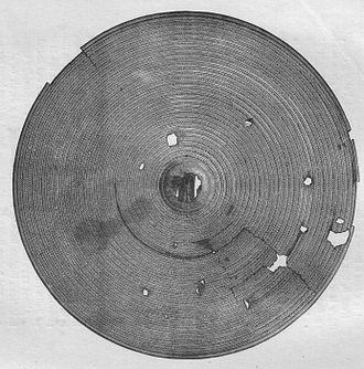Lugton - A Buckler found at Lugtonridge in 1770.