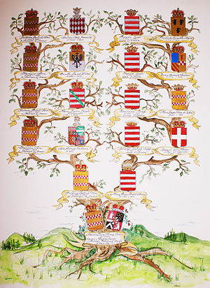 Mariano Hugo, Prince of Windisch-Graetz - Serra di Gerace family tree