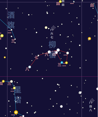 Willow (Chinese constellation) - Liǔ Xiù map