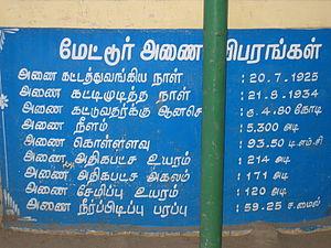 Mettur Dam - Details in Tamil
