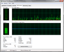 Windows 7 Task Manager Performance tab screenshot.