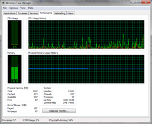 Uptime - Windows 7 Task Manager Performance tab screenshot.