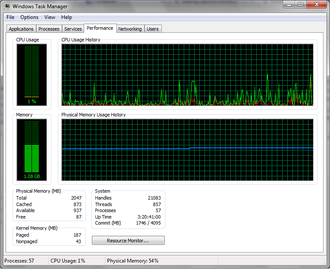 Uptime - Windows 7 Task Manager Performance tab screenshot.