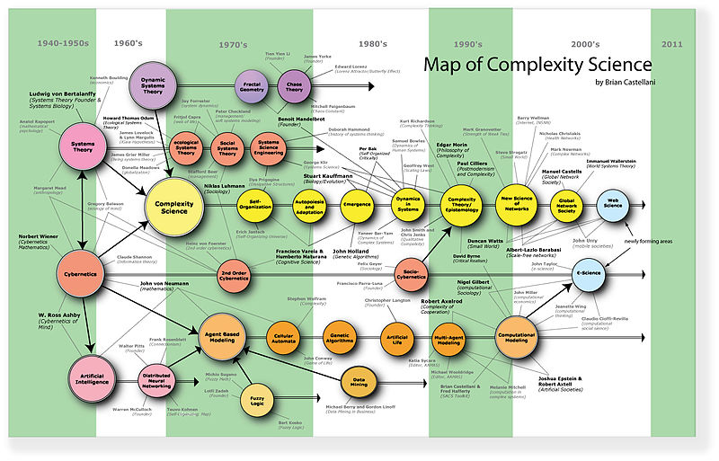 Complexity-map castellani w.jpg