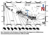Seismicity in the Himalayas of Nepal.