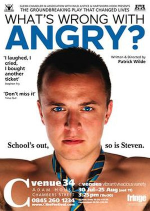 What's Wrong With Angry? Poster for the 2008 E...